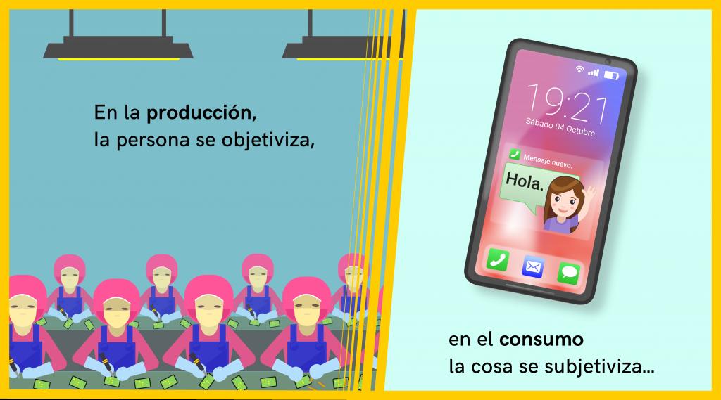 Producción y consumo